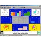 Davis Weatherlink FVantage Pro2 Vantage Vue-small image